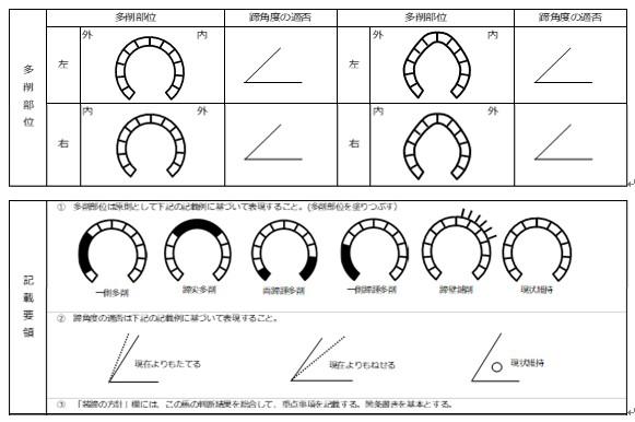 http://sosakutei.jrao.ne.jp/information/img/%E5%A4%9A%E5%89%8A%E9%83%A8%E4%BD%8D%E8%A8%98%E8%BC%89%E8%A6%81%E9%A0%98.jpg